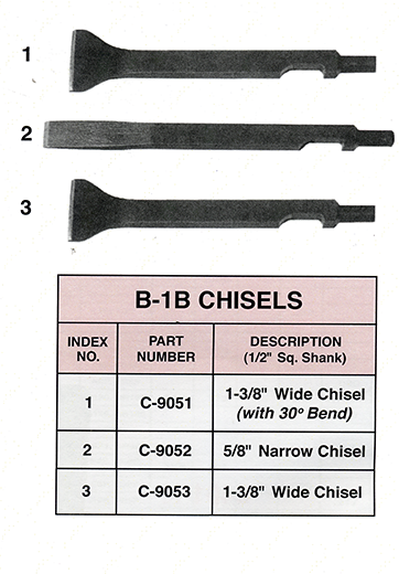 Accessories-Chissels2Temp